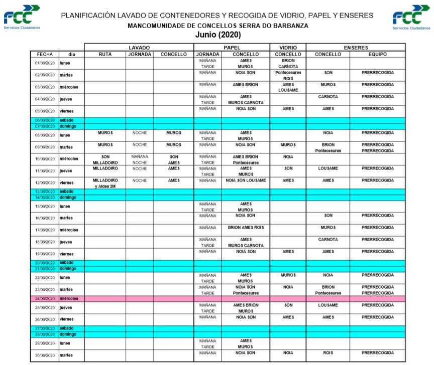 Planificación mes de Xuño: Recollida de enseres